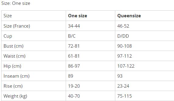 Bra storlekstabell för Baci